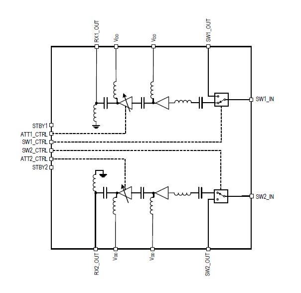 F0453B - Block Diagram