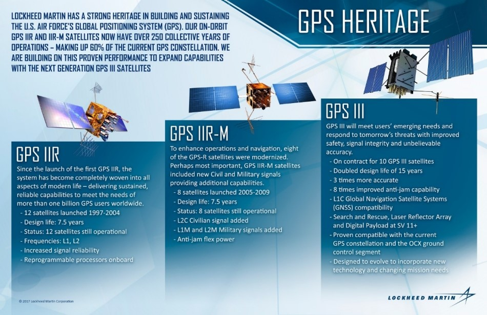 What is GPS III? - everything RF