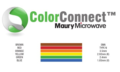 Maury Collor Connect