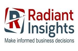 Radiant Insights Logo