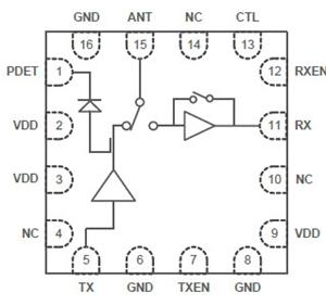 RFX8053 Image