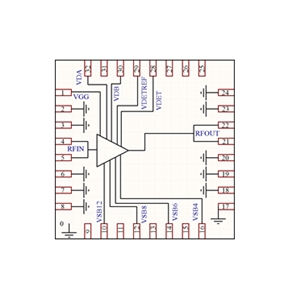 Microchip to Showcase their RF / Microwave Frequency Control