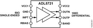 ADL5721 Image