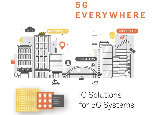 5GEverywhere sq 637158716441123104 Anokiwave Named Hot Tech Innovator in the Cellular & 5G Antenna Domain