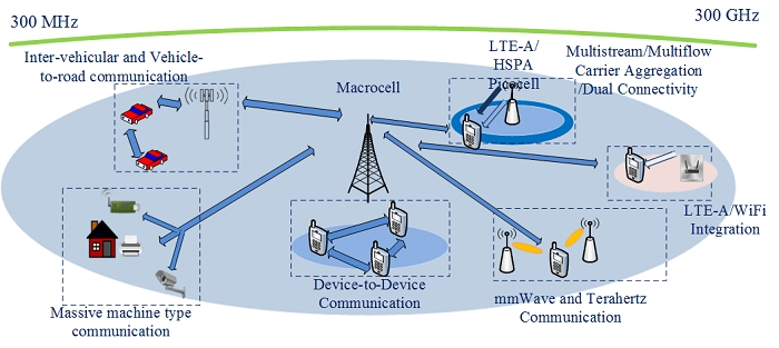 Small Cell Forum Wants Telecom Operators To Rapidly Deploy