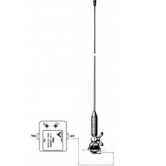 ML 1-ZR/160/BBMU Series Image
