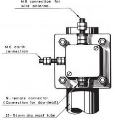 TWA 1 Image