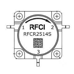 RFCR2514S Image