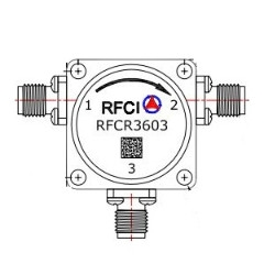RFCR3603 Image