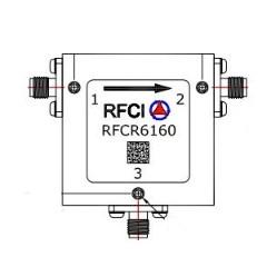 RFCR6160 Image