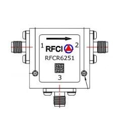 RFCR6251 Image