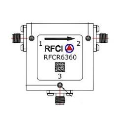 RFCR6360 Image