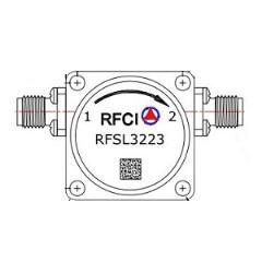 RFSL3223 Image