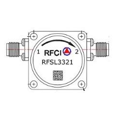 RFSL3321 Image
