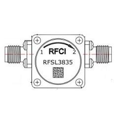 RFSL3835 Image