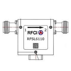 RFSL6110 Image