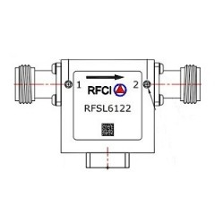 RFSL6122 Image