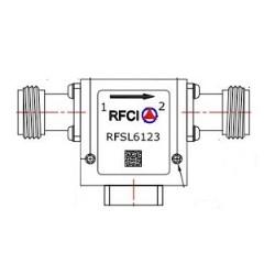 RFSL6123 Image