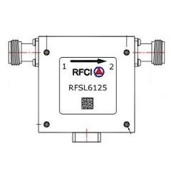 RFSL6125 Image