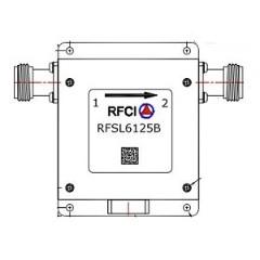 RFSL6125B Image