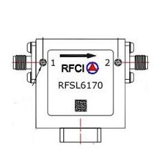 RFSL6170 Image