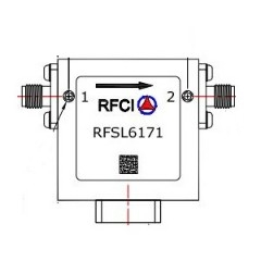 RFSL6171 Image