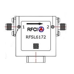RFSL6172 Image