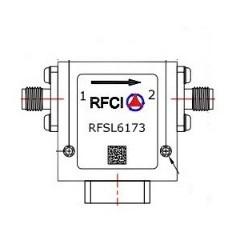 RFSL6173 Image