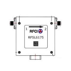 RFSL6175 Image