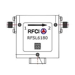 RFSL6180 Image