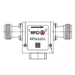 RFSL6201 Image