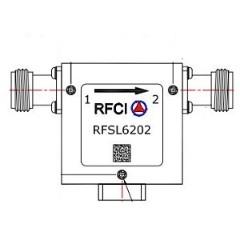 RFSL6202 Image