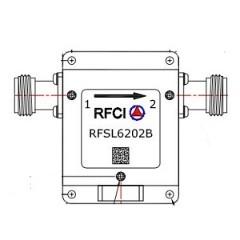 RFSL6202B Image