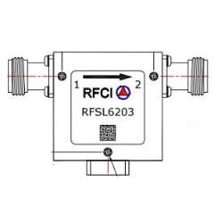 RFSL6203 Image