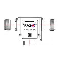 RFSL6303 Image