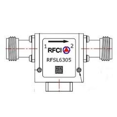 RFSL6305 Image