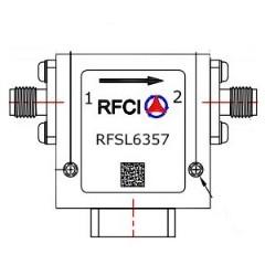 RFSL6357 Image