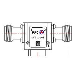 RFSL6501 Image