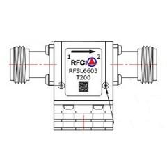RFSL6603-T200 Image