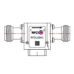 RFSL6801 Image