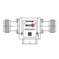 RFSL6805 Image