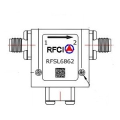 RFSL6862 Image