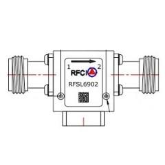 RFSL6902 Image