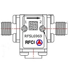 RFSL6969 Image