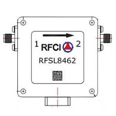 RFSL8462 Image