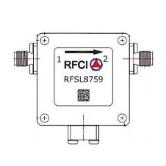 RFSL8759 Image