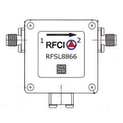 RFSL8866 Image