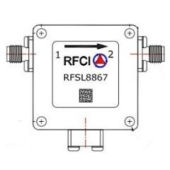 RFSL8867 Image