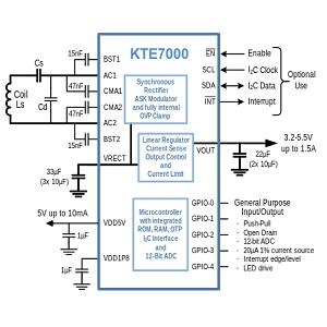 KTE7000 Image