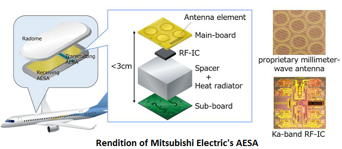 Capture 637169067789152762 637169071479113092 Ultra-Thin Active Electronically Steered Antenna Arrays for In-Flight Connectivity